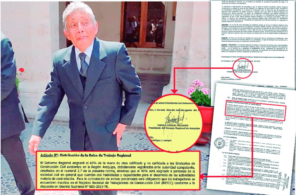 Ordenanza manipulada - Los Andes Perú