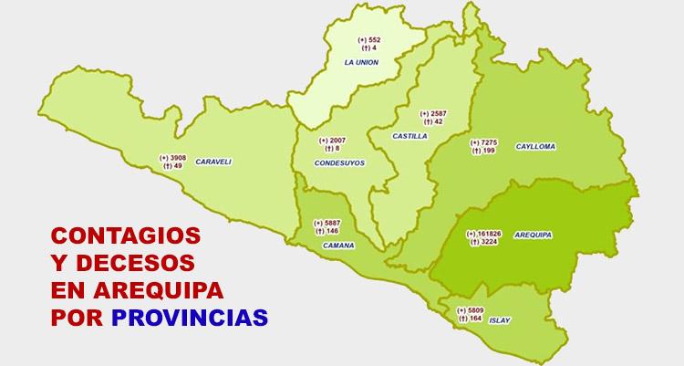 Casos de contagios y decesos covid por provincias de Arequipa