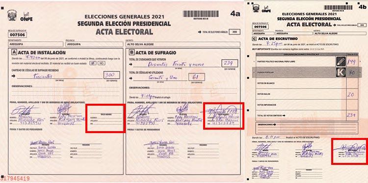 Acta 007506, del distrito de Alto Selva Alegre.