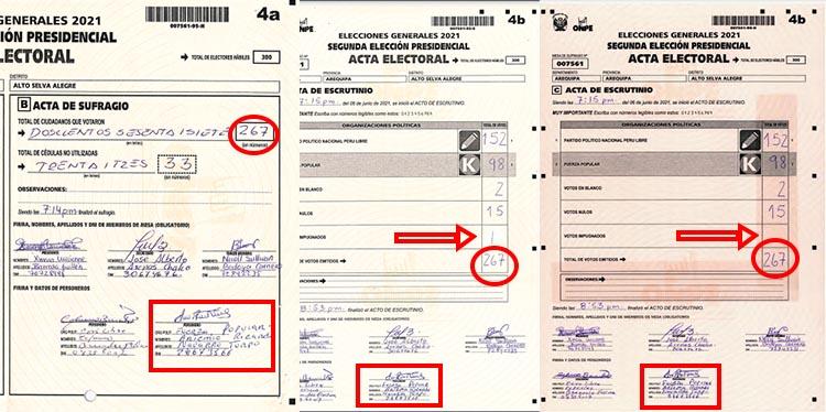 Acta 007561, del distrito de Alto Selva Alegre.